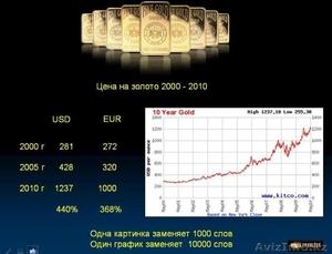 Заработать 3500€  - Изображение #4, Объявление #555431